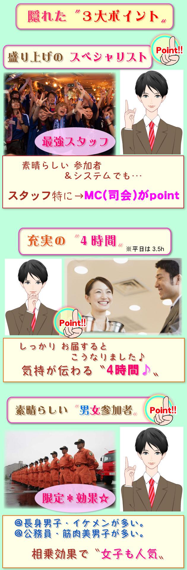 本文 3大ポイント 渋谷